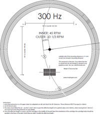 linn 300hz baerwald protractor