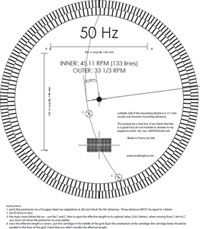 linn 50hz baerwald protractor