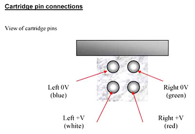 cartridge_pin_connections pro ject essential right channel only vinyl engine turntable cartridge wiring diagram at n-0.co